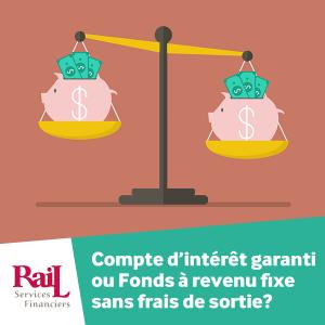 Investissement : Compte d'intérêt garanti ou Fonds à revenu fixe sans frais de sortie?